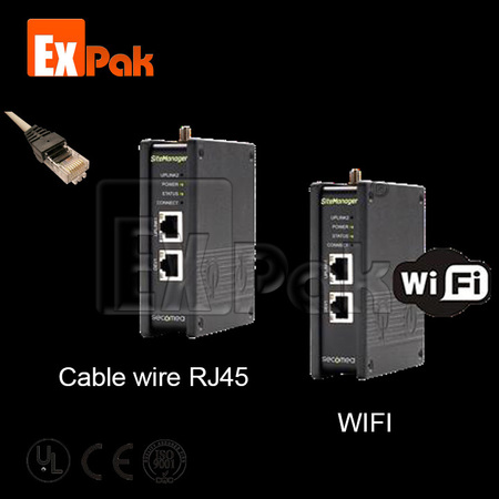 Remote Diagnosis: Cable wire RJ45&WIFI